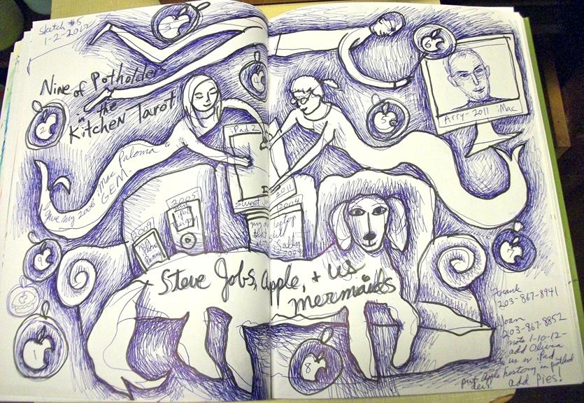 Turtle Moon Studios Class Descriptions Susan Shie Airbrush